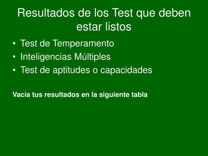 Resultados de los Test que deben estar listos