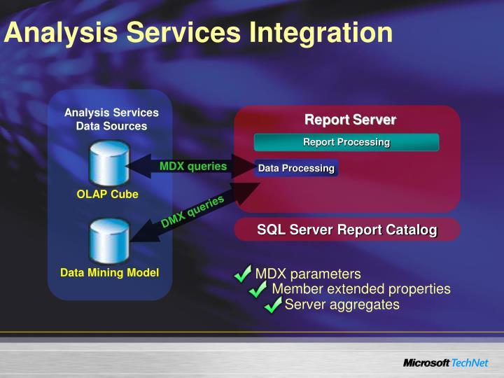 Analysis Services Integration