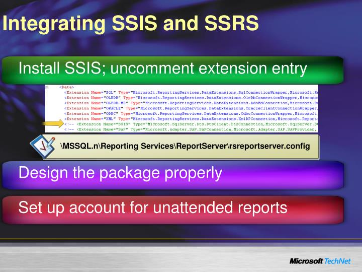 Integrating SSIS and SSRS