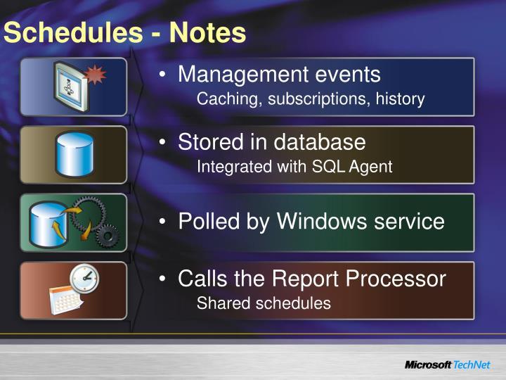 Schedules - Notes