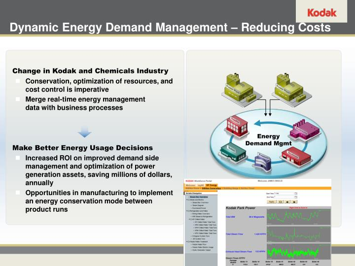 Dynamic Energy Demand Management – Reducing Costs
