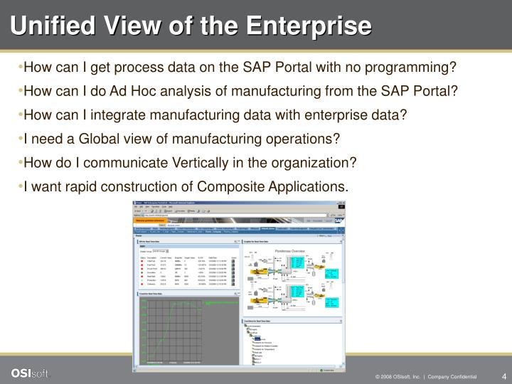 Unified View of the Enterprise