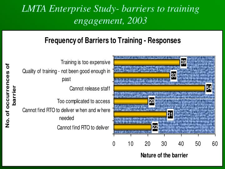 LMTA Enterprise Study- barriers to training engagement, 2003