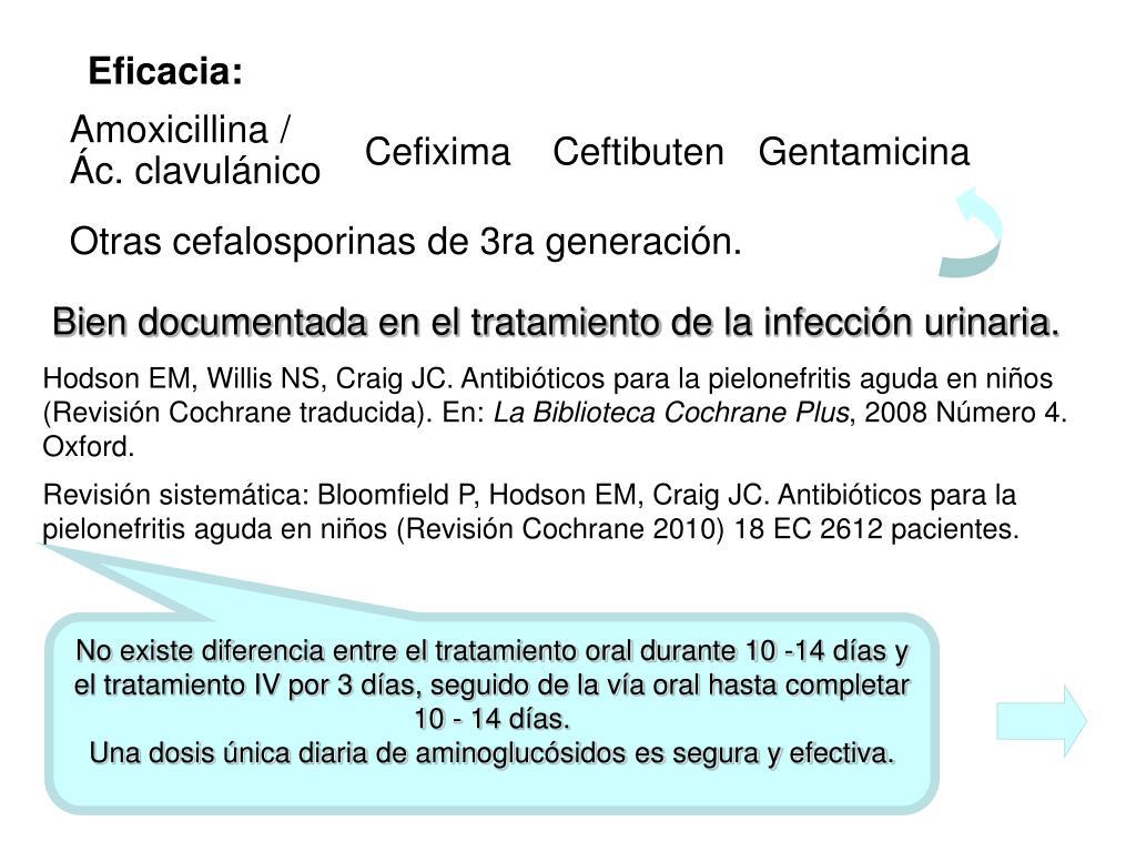 Ivermectin mg tablet