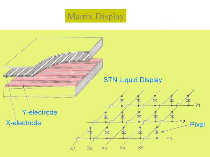 Matrix Display