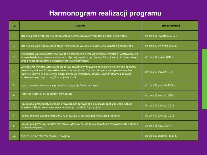 Harmonogram realizacji programu