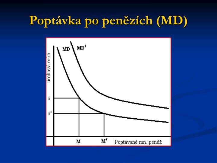 Poptávka po penězích (MD)