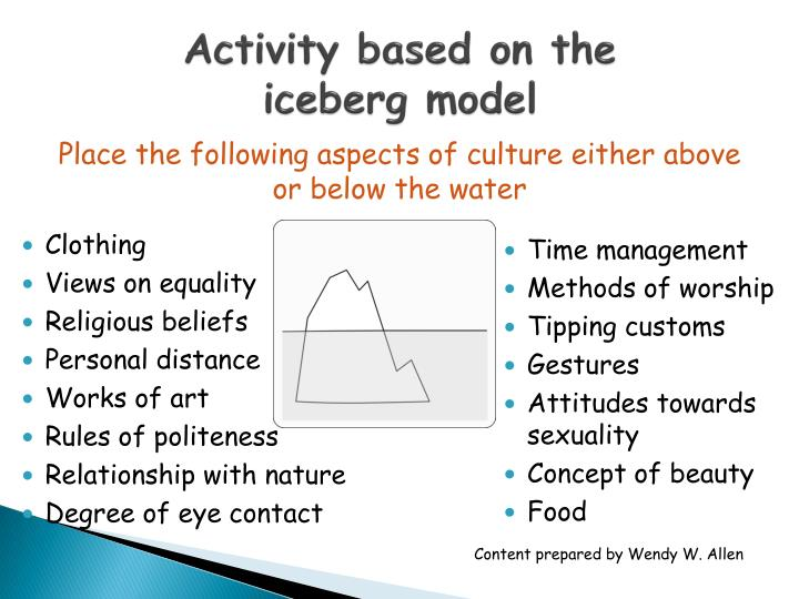 Activity based on the