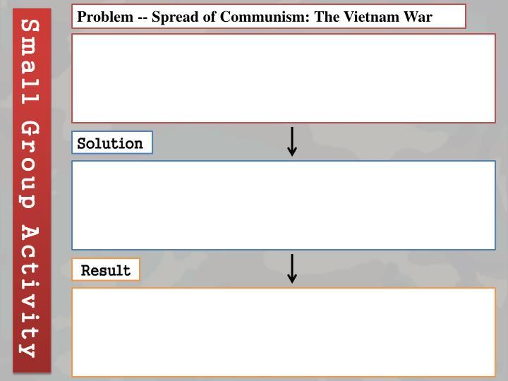 Problem -- Spread of Communism: The Vietnam War