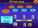 its test setup
