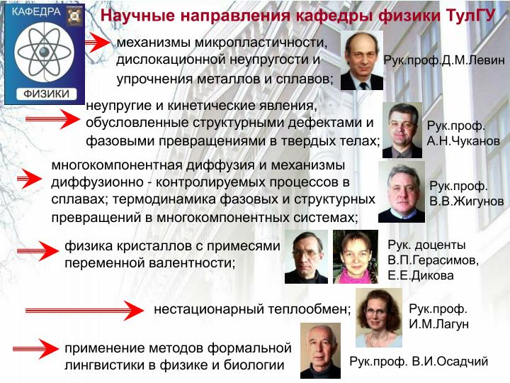 Научные направления кафедры физики ТулГУ