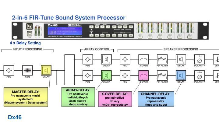 2-in-6 FIR-Tune Sound System Processor