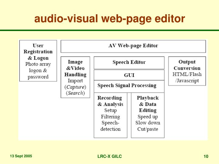 audio-visual web-page editor