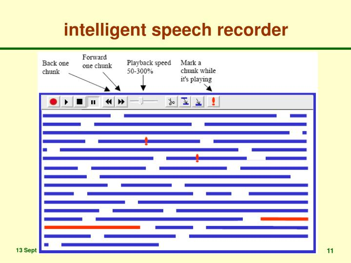 intelligent speech recorder