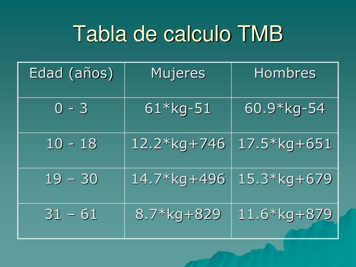 Tabla de calculo TMB