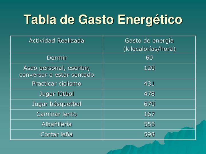 Tabla de Gasto Energético