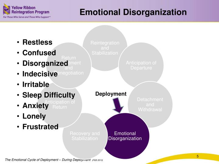 Emotional Disorganization