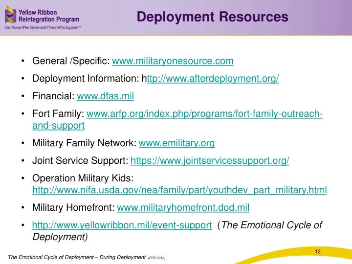 Deployment Resources