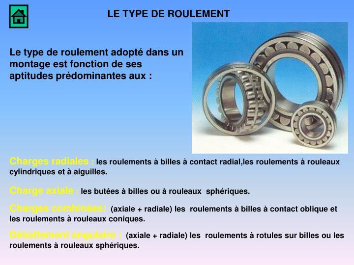 LE TYPE DE ROULEMENT