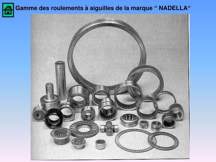 """Gamme des roulements à aiguilles de la marque"""" NADELLA"""""""