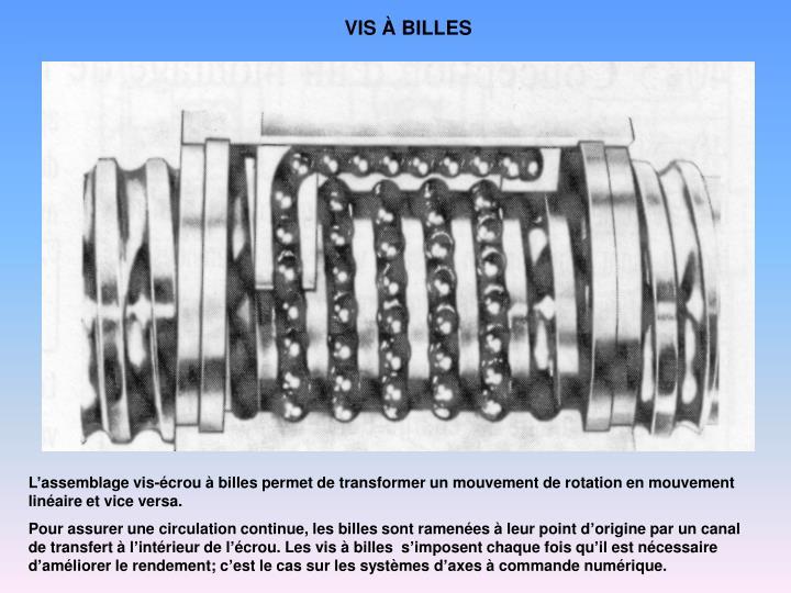 VIS À BILLES