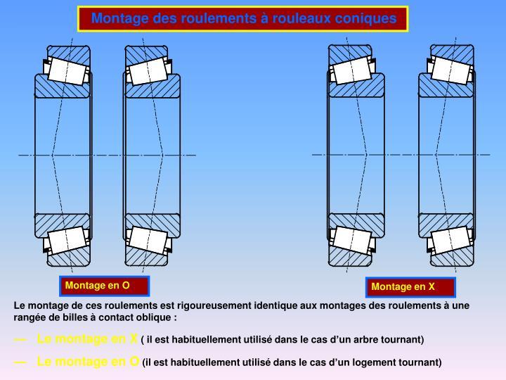 Montage des roulements à rouleaux coniques
