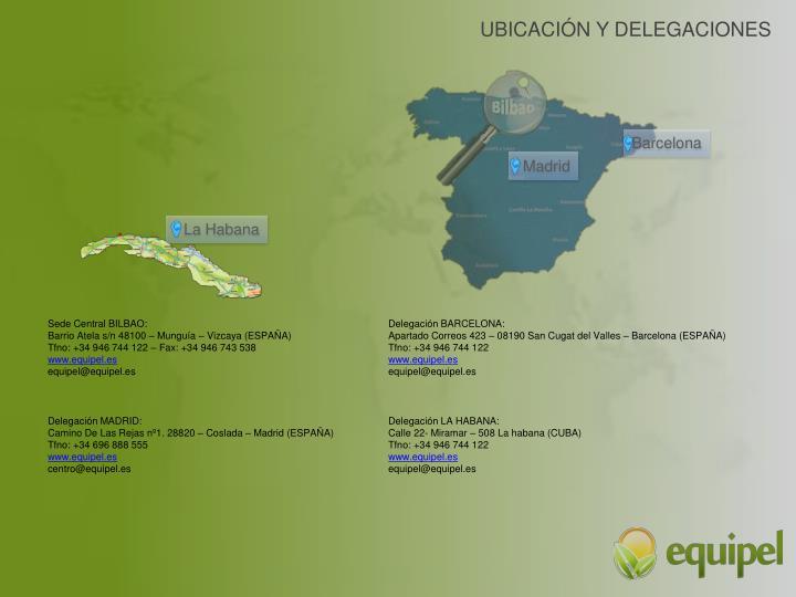 UBICACIÓN Y DELEGACIONES