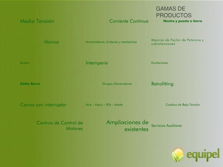 GAMAS DE PRODUCTOS