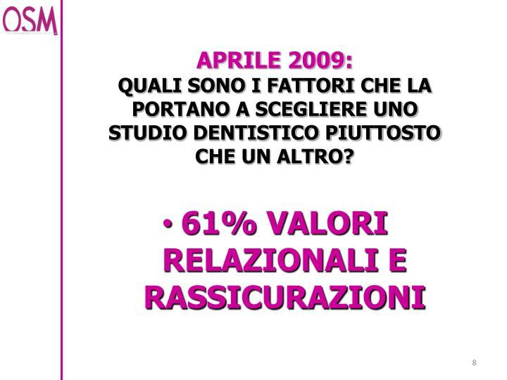 APRILE 2009:
