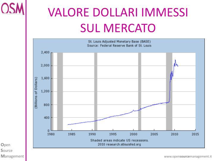 VALORE DOLLARI IMMESSI                  SUL MERCATO