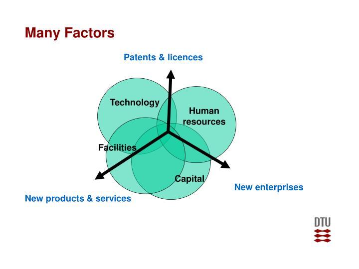Many Factors