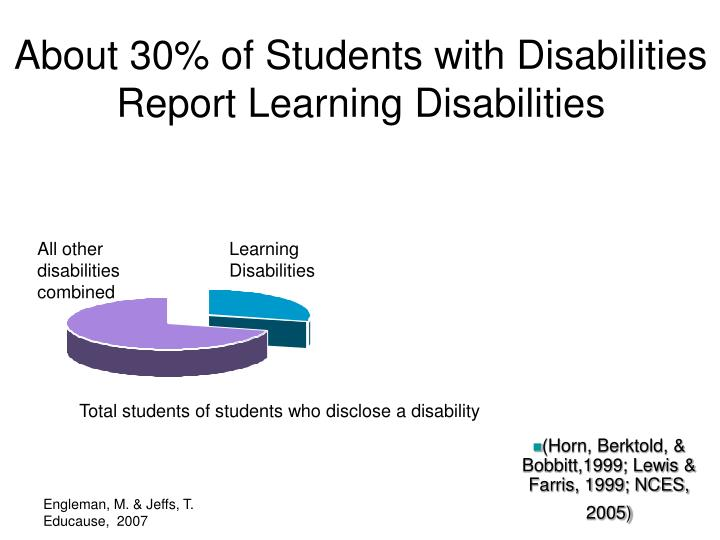 About 30% of Students with Disabilities Report Learning Disabilities