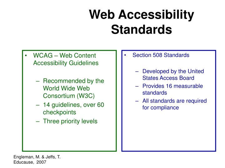 WCAG – Web Content Accessibility Guidelines