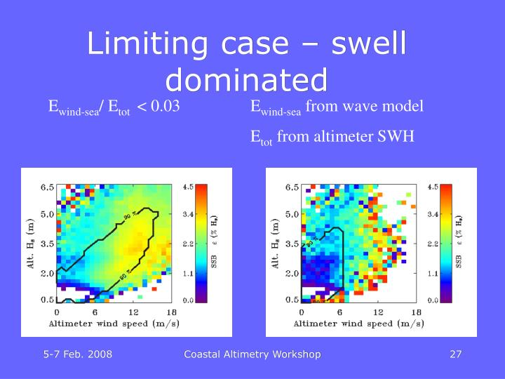 Limiting case – swell dominated