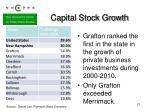 capital stock growth