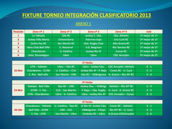 FIXTURE TORNEO INTEGRACIÓN CLASIFICATORIO 2013