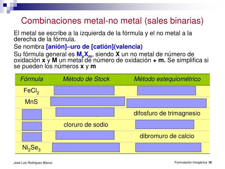 Combinaciones metal-no metal (sales binarias)