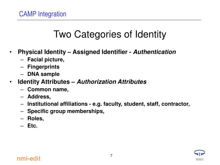 Two Categories of Identity
