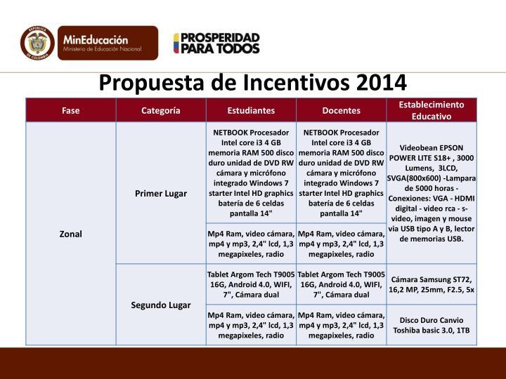 Propuesta de Incentivos 2014