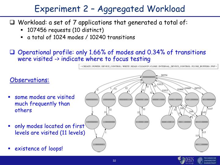 Experiment 2 – Aggregated Workload