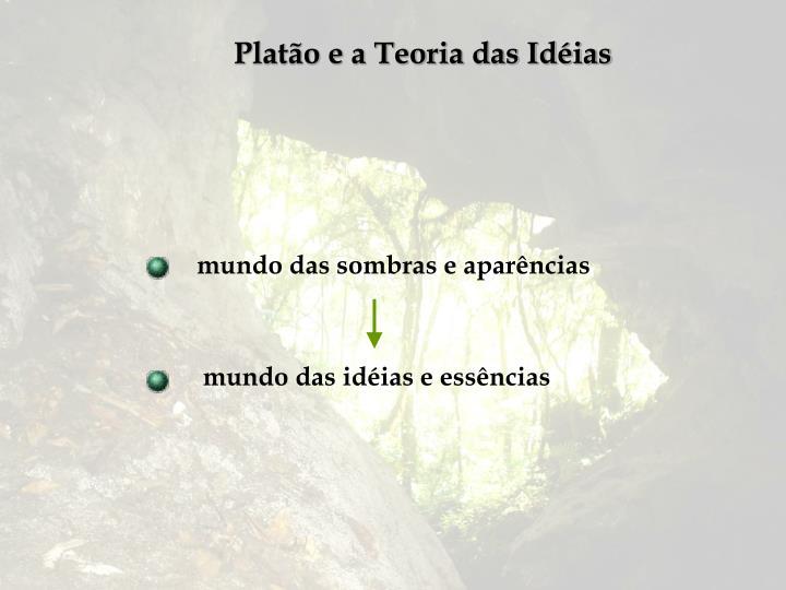 Platão e a Teoria das Idéias
