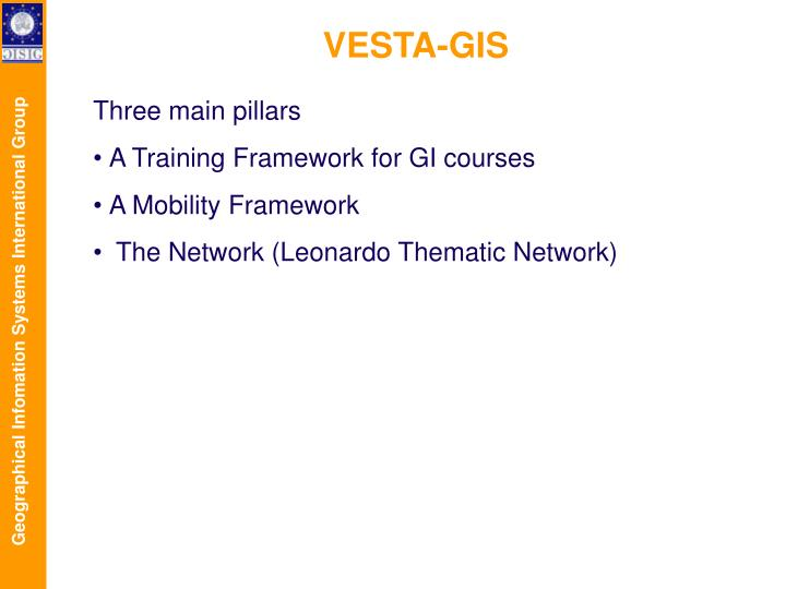 VESTA-GIS