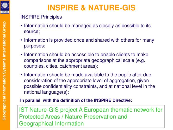 INSPIRE & NATURE-GIS