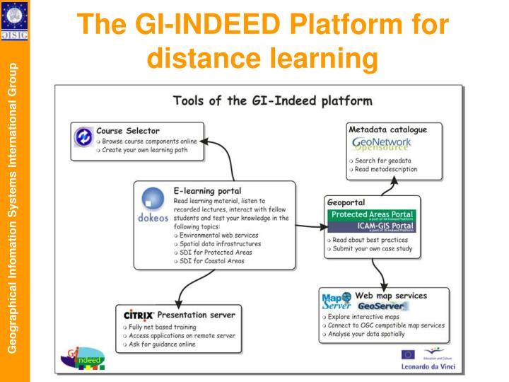 The GI-INDEED Platform for distance learning