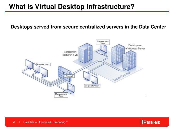 What is virtual desktop infrastructure
