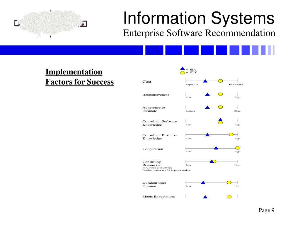 PPT - Durakon Division Enterprise Software Recommendation PowerPoint