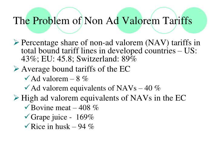 Ad Valorem Tariff