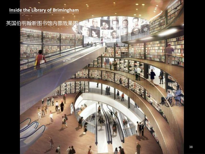 Inside the Library of Brimingham