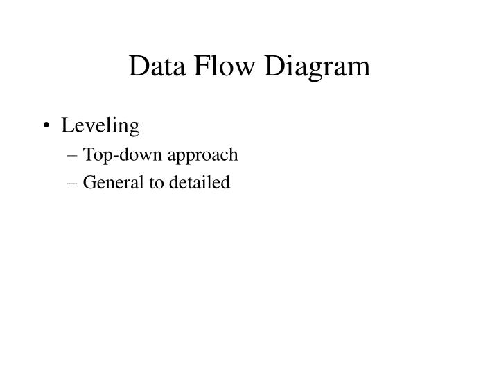 Ppt data flow diagram powerpoint presentation id4970816 data flow diagram ccuart Image collections