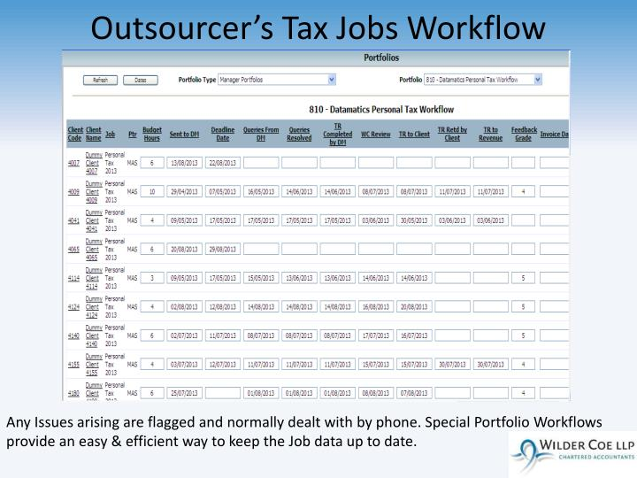 Outsourcer's Tax Jobs Workflow